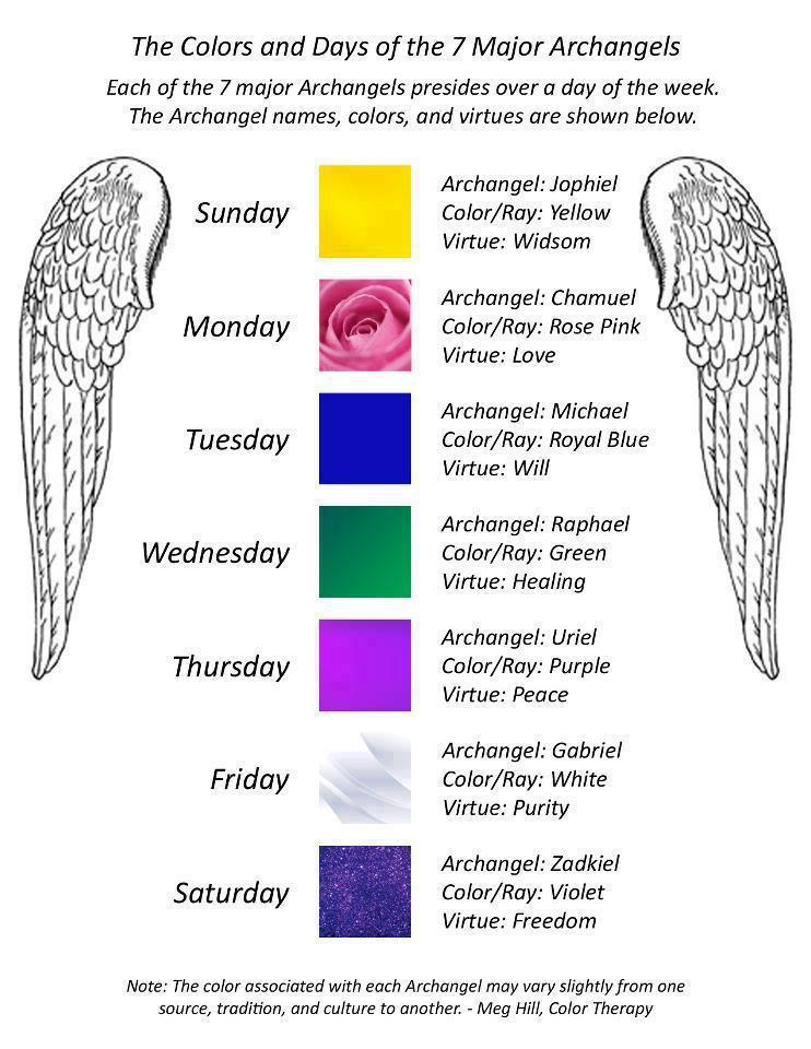The 7 Great Archangels Information Site